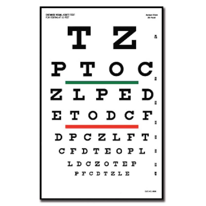 Poster Plastificado Snellen Gr 193 Fico Optometr 205 A